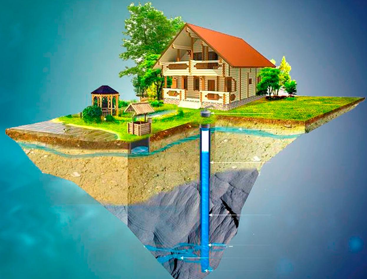 бизнес-идея бурения водяных скважин