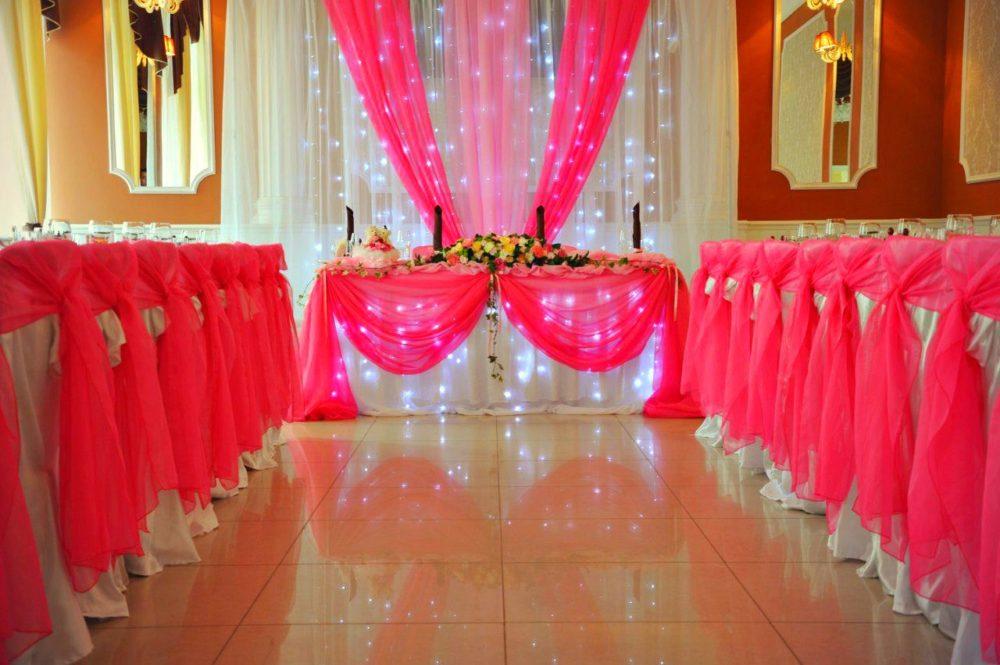 Вложения в бизнес по оформлению свадеб