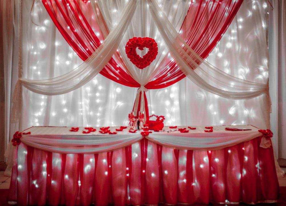 Бизнес-идея оформление свадеб и торжеств
